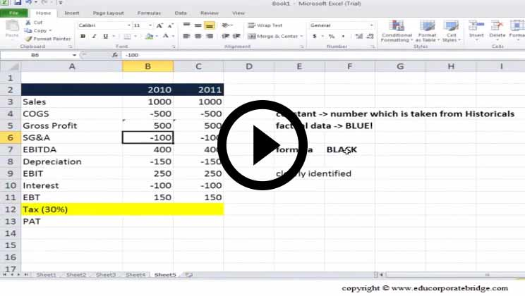 Project Finance Course - Inventory Valuations