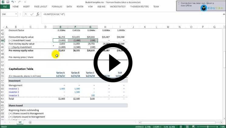 Venture Capital Course - Pre and Post Money Valuation