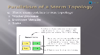 Apache Storm Training Video2