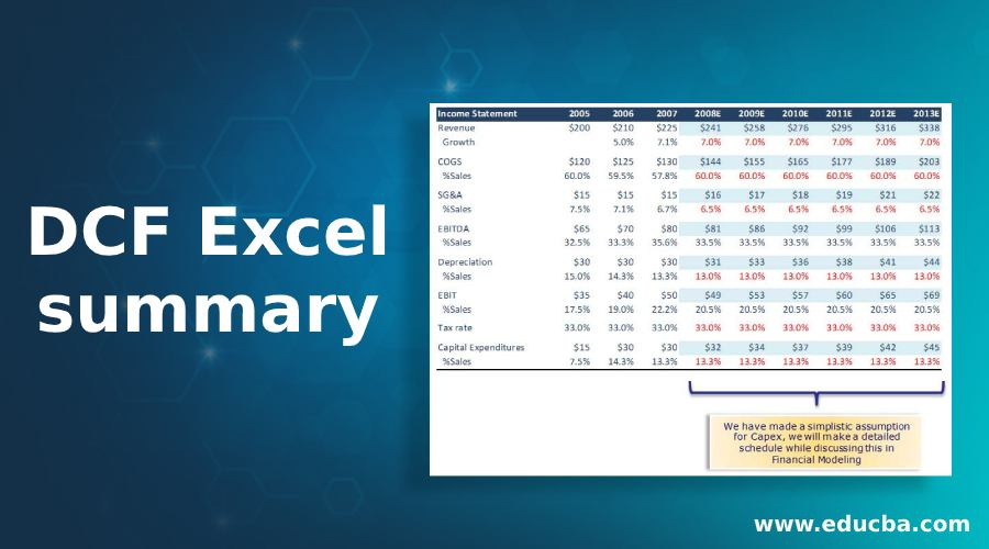 DCF Excel summary