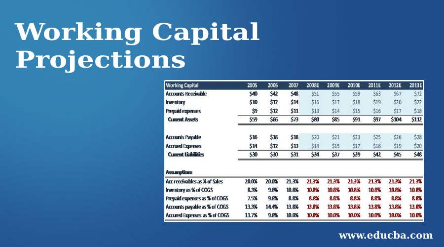 Working Capital Projections