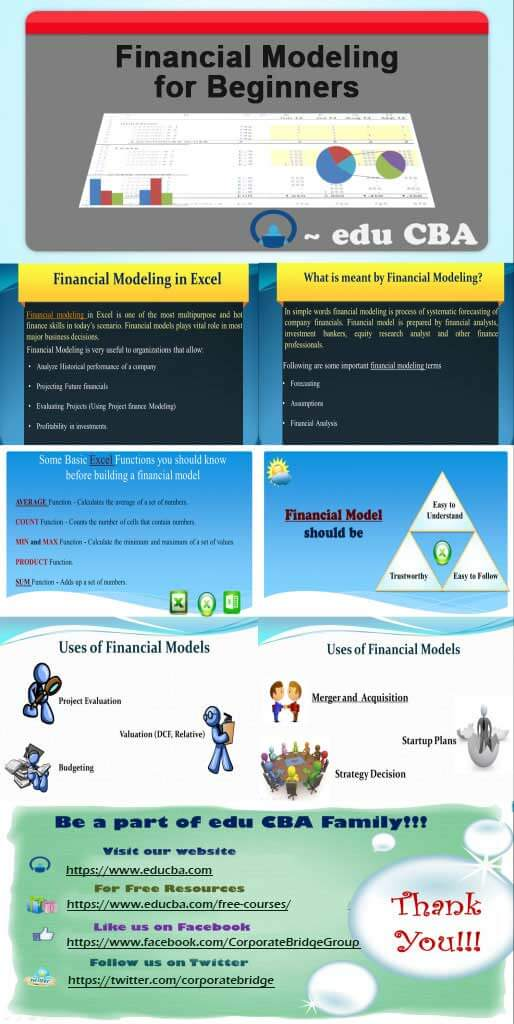 Financial Modeling for beginners infographics