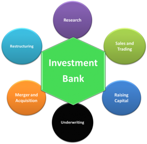 Investment-Banking-300x293