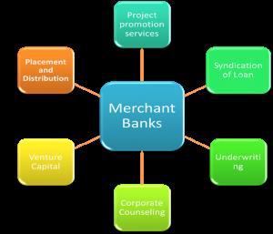 Merchant-Banking-300x257
