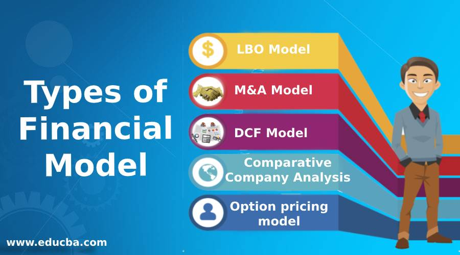 Types of Financial Model1