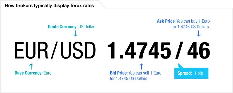 Forex-Trading1