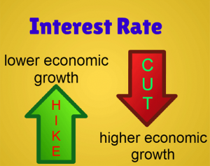 interest-