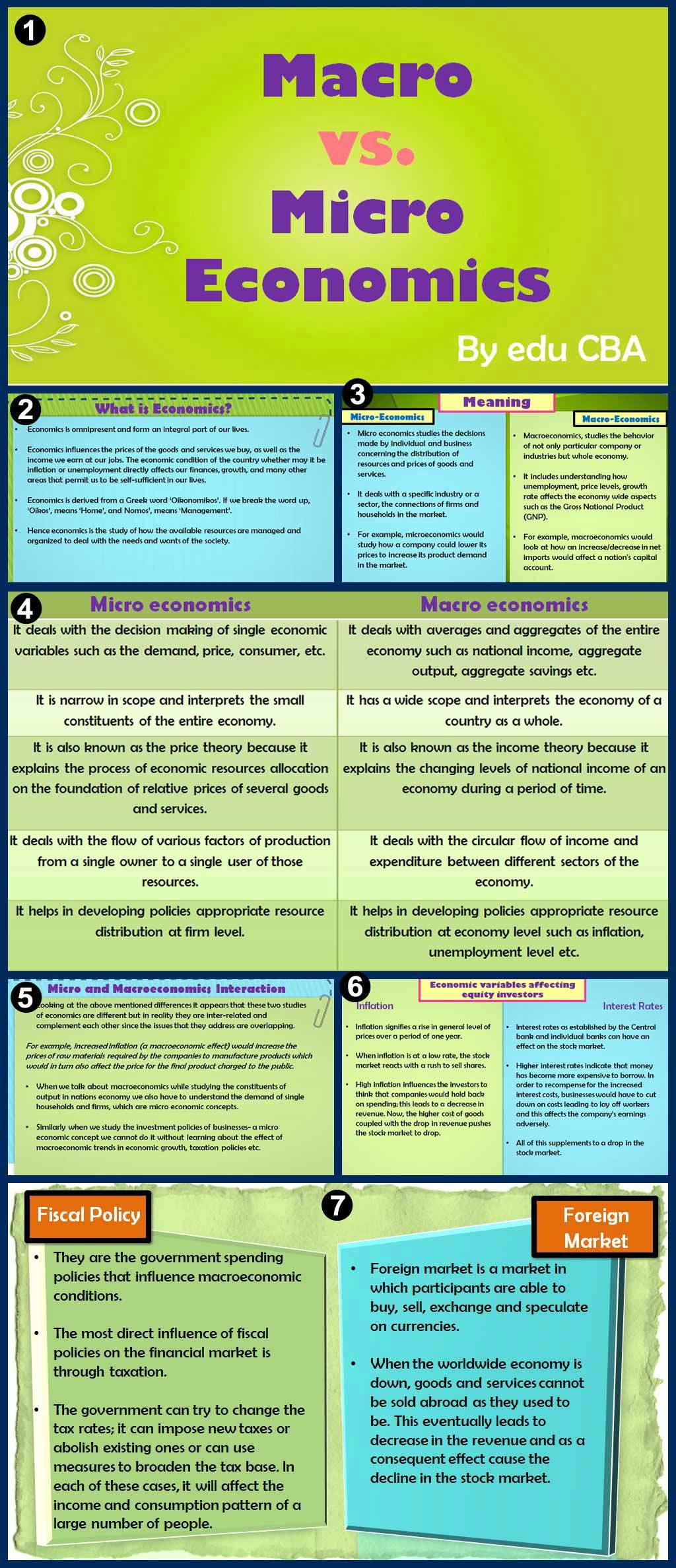 macroeconomics-vs-microeconomics