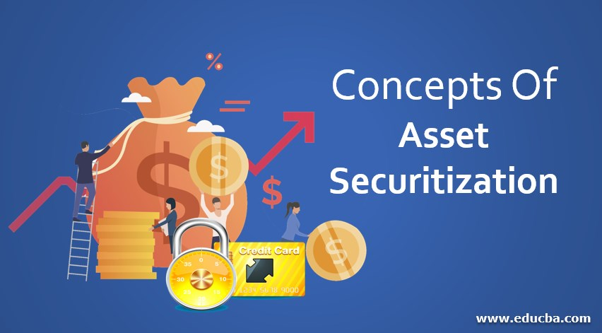 Concepts of Asset Securitization