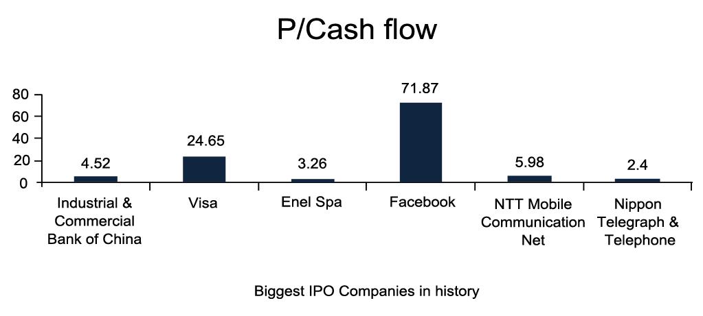 P_Cash-flow