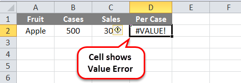 Value Error
