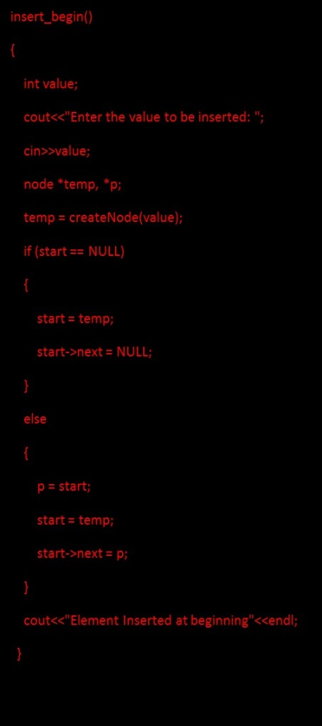 Data Structure - Code for inserting node at the beginning