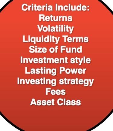 hedge fund management criteria