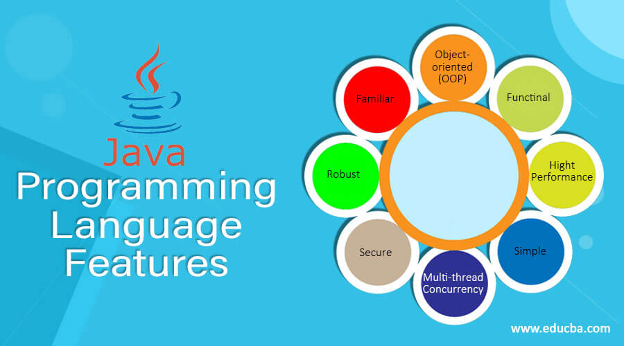 Java Programming Language Features