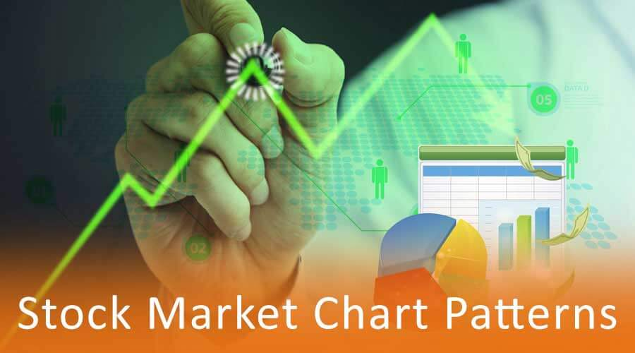 Stock Market Chart Patterns
