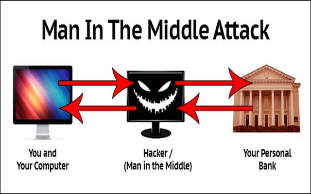 MITM Attack