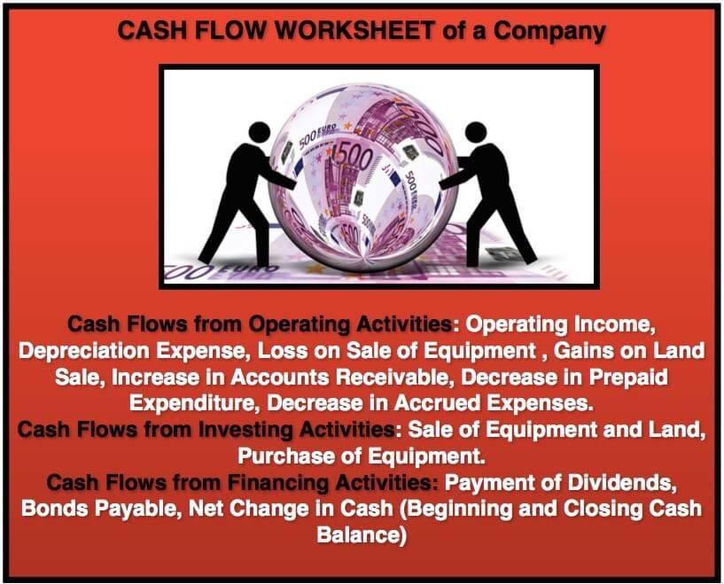 cash flow worksheet