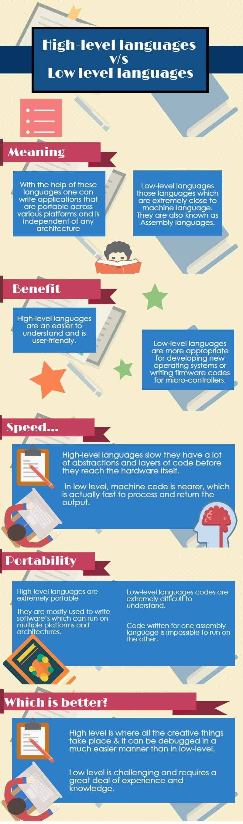 high-level-languages-vs-low-level-languages-infographics