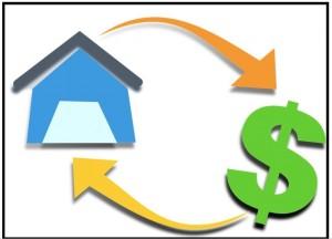 personal finance basics-loans
