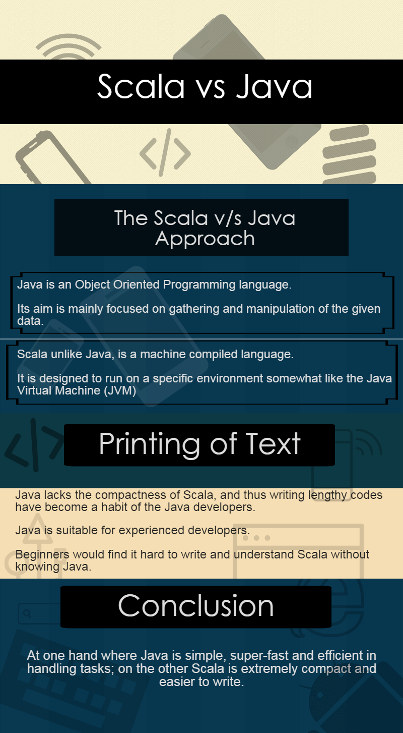 scala vs java infographics