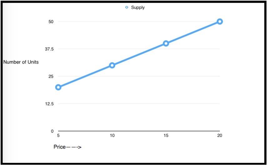 Range Trading Strategy