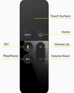 Apple TV Remote Specifications