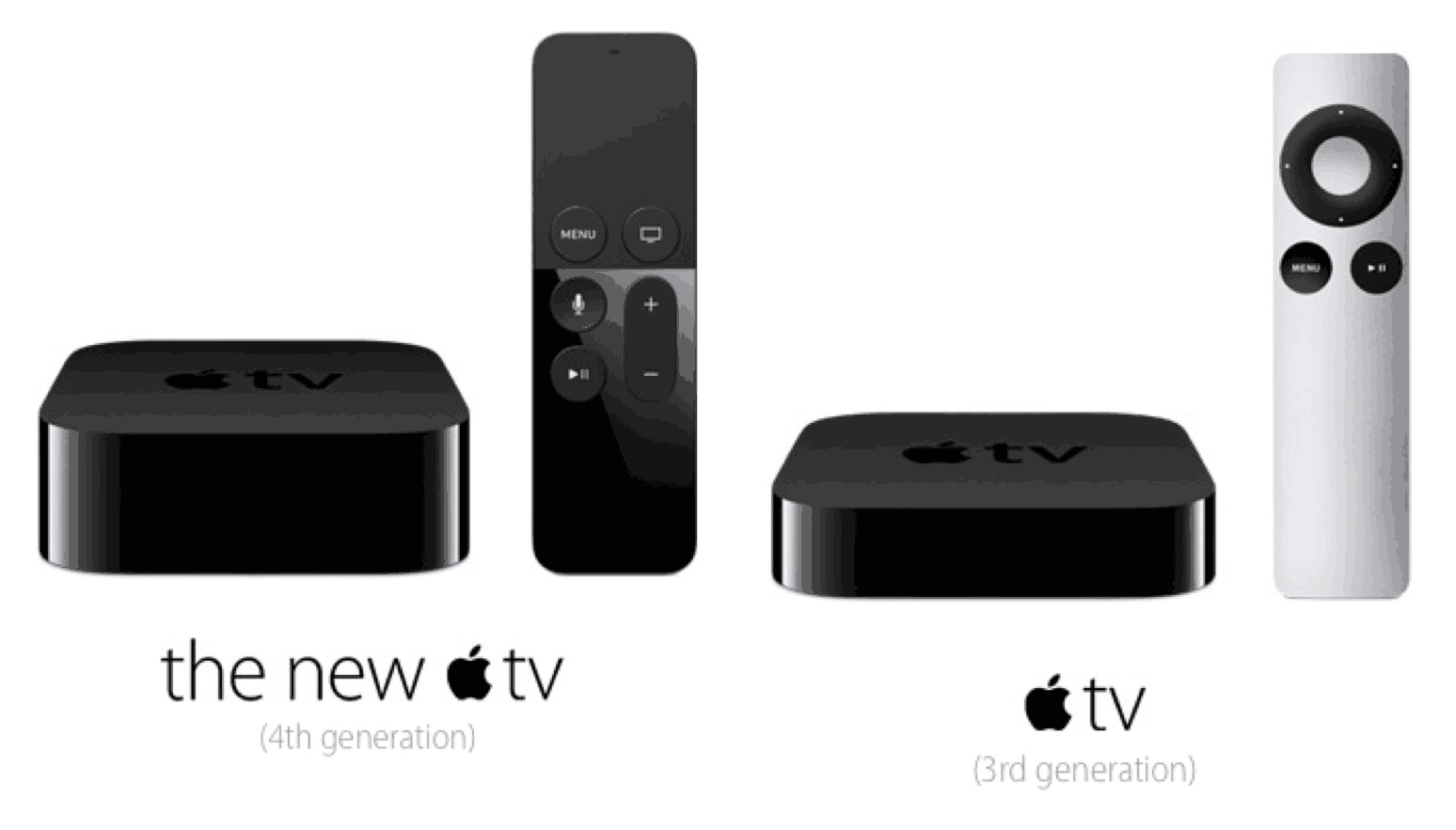 5 Amazing New Features You Must Know About Apple TV