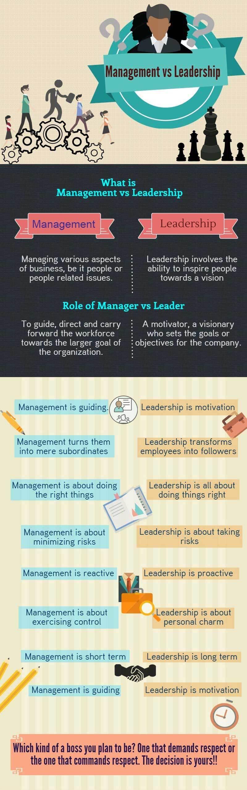 leadership versus management infographics