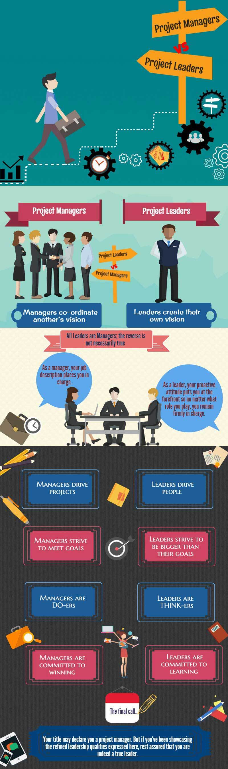 project manager vs project leader infographics