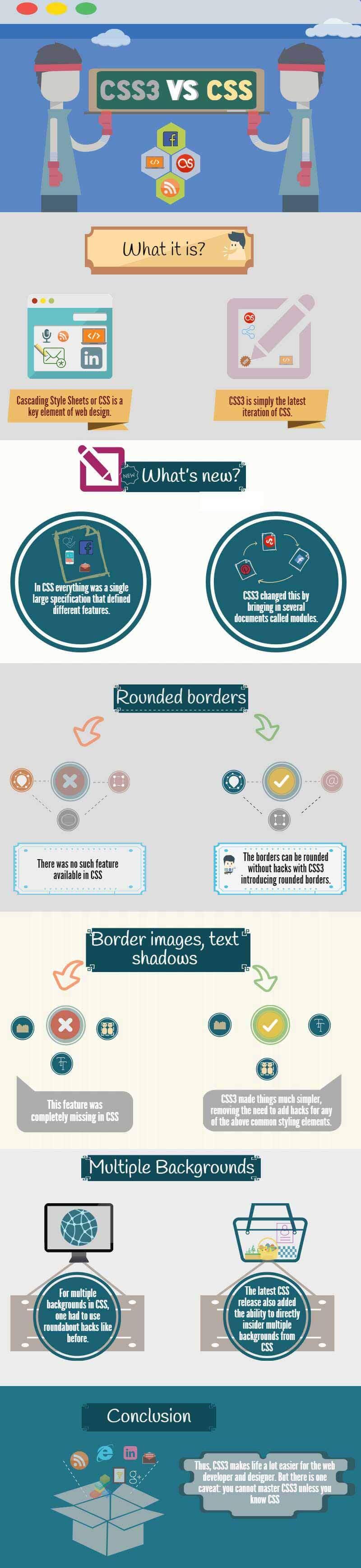 CSS3 vs CSS infographics