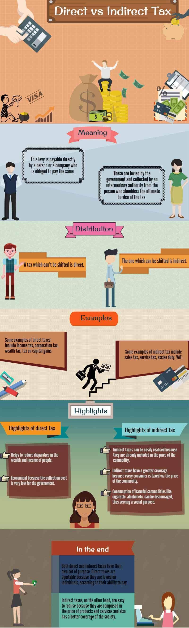 Direct vs Indirect Tax
