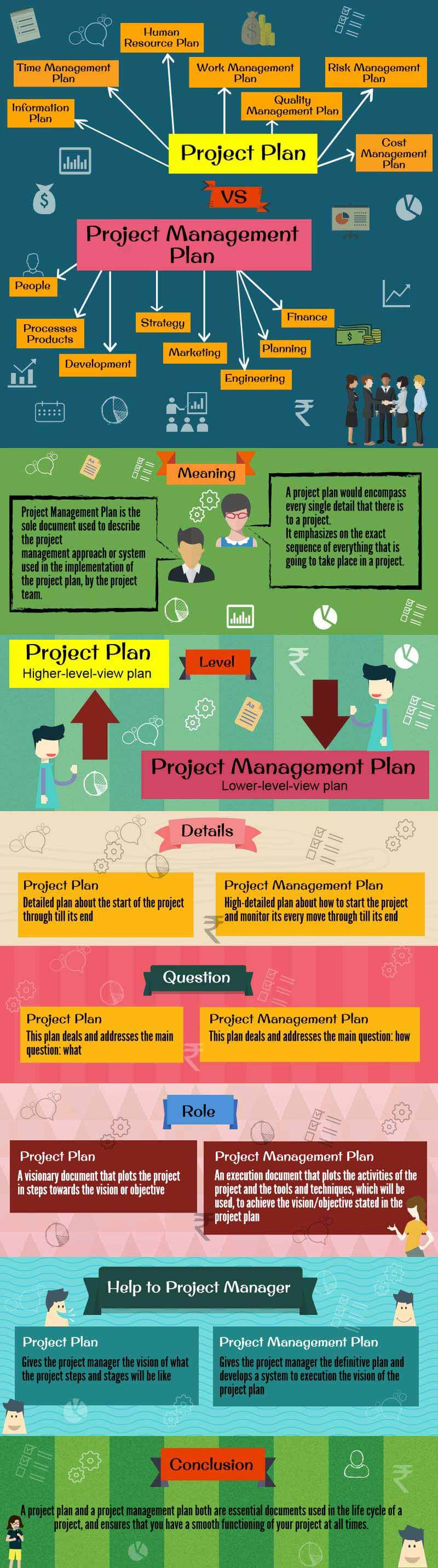 Project Plan vs Project Management Plan infographics