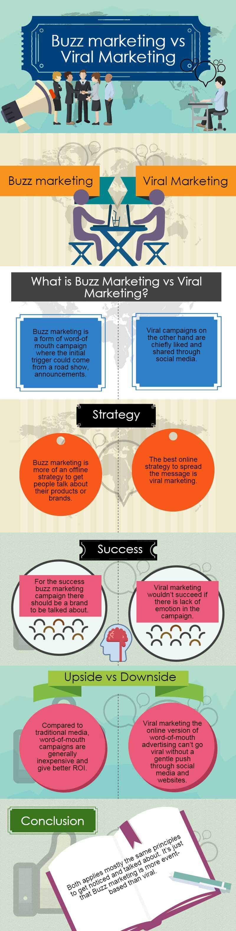 buzz marketing vs viral marketing infographics