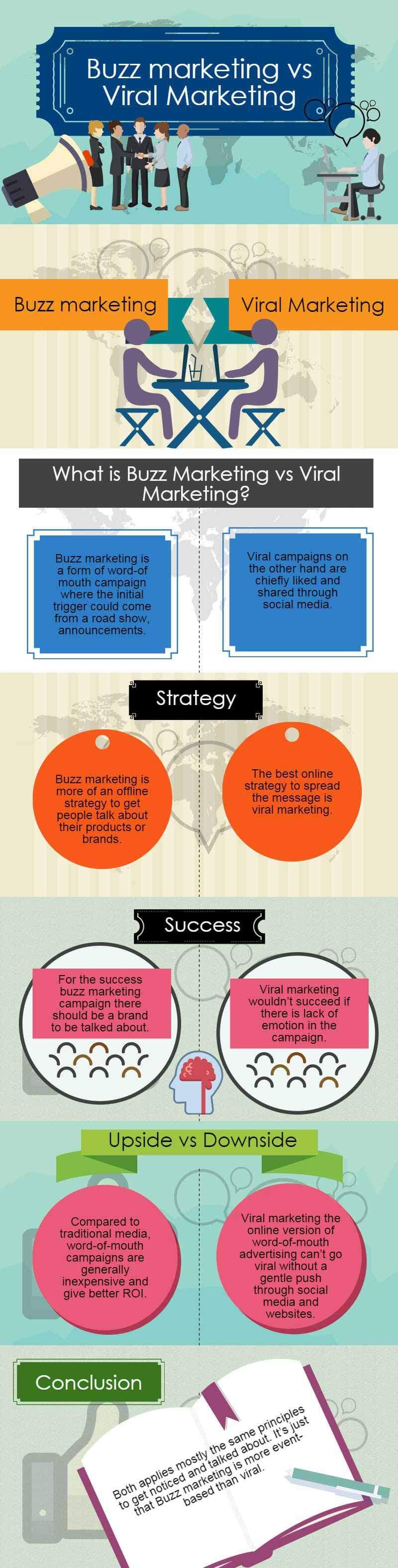 buzz marketing vs viral marketing infographics