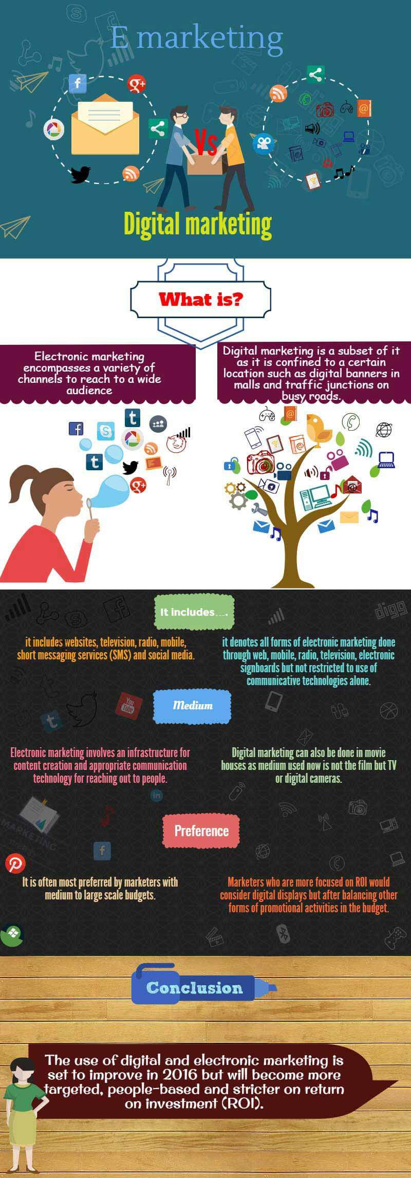 emarketing vs digital marketing infographics