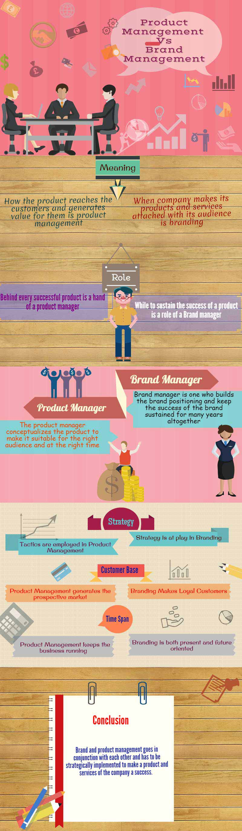 product management vs brand management