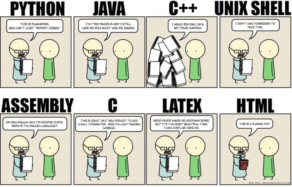 java programming language essay