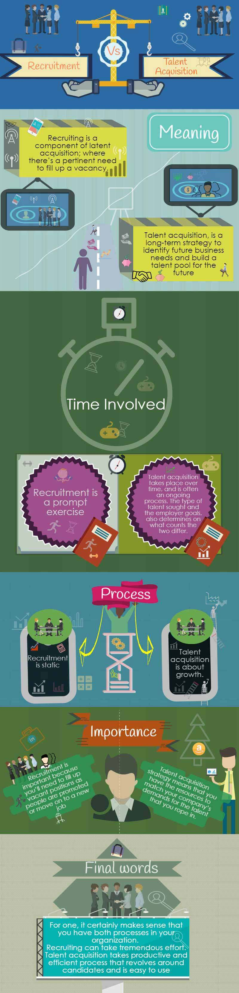 recruitment vs talent acquisition infographics