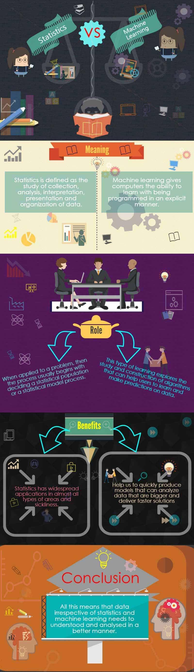 statistics vs machine learning infographics