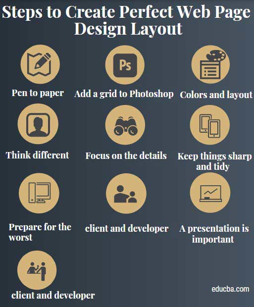 Steps to Create Perfect Web Page Design Layout