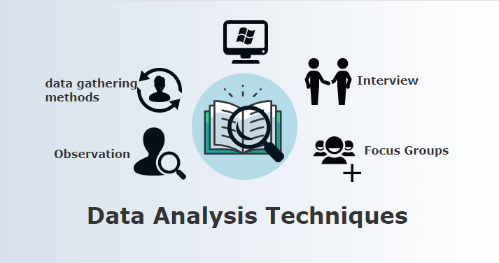 Data Analysis Techniques