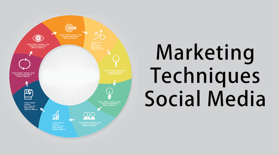 Marketing-Techniques-Social-Media