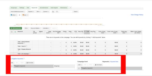 Optimize Adword Campaign