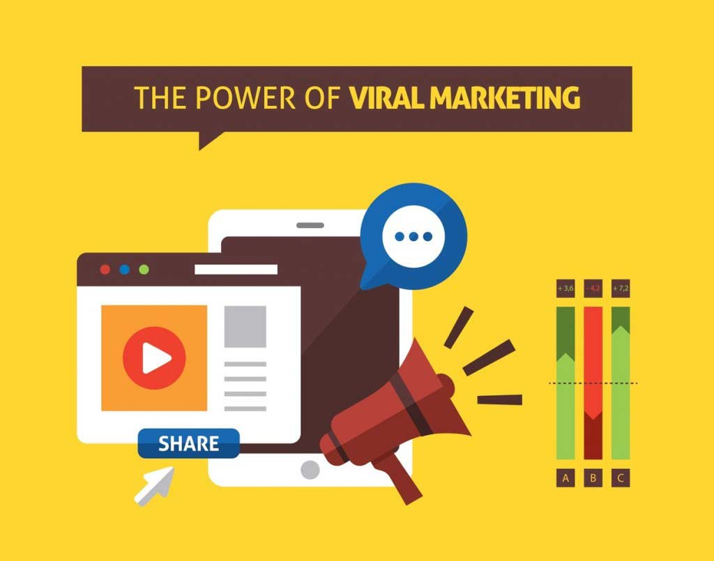 viral marketing techniques