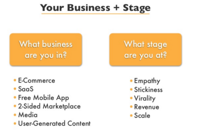 Business Stage