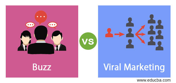Buzz vs Viral Marketing