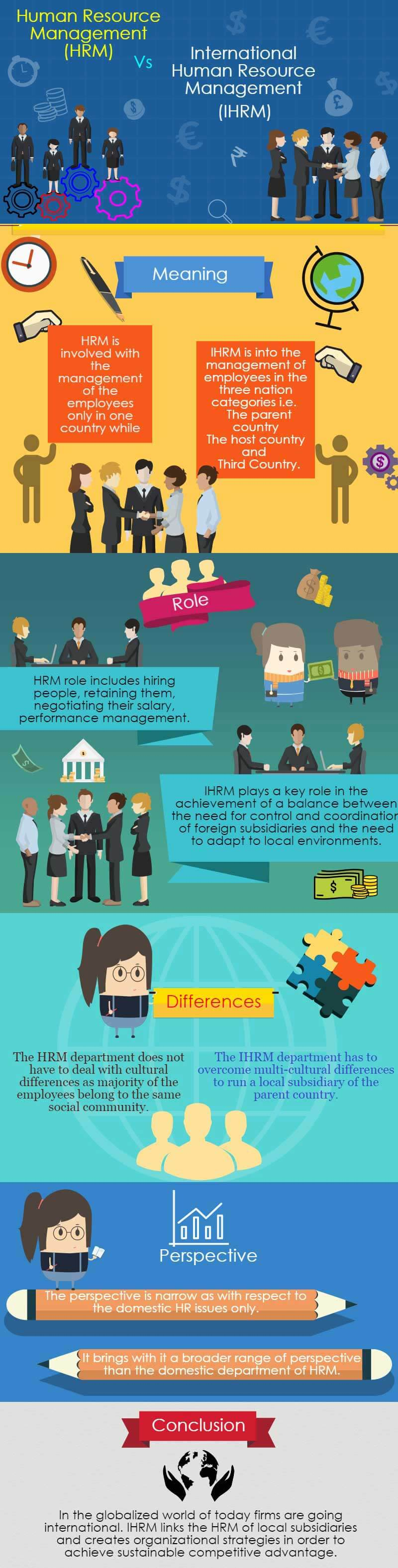 Domestic HRM vs International HRM | eduCBA