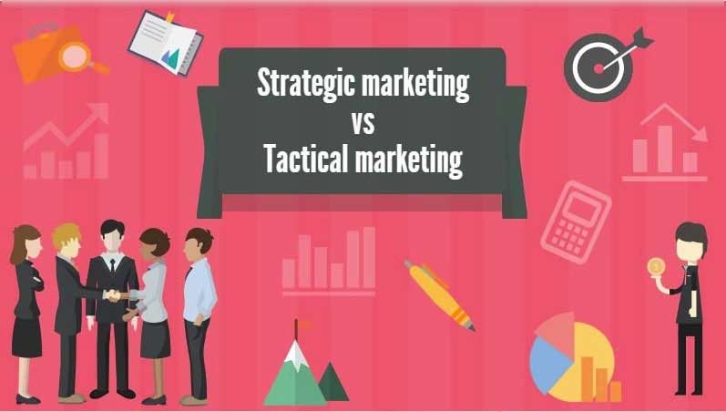 Strategic Marketing vs Tactical Marketing
