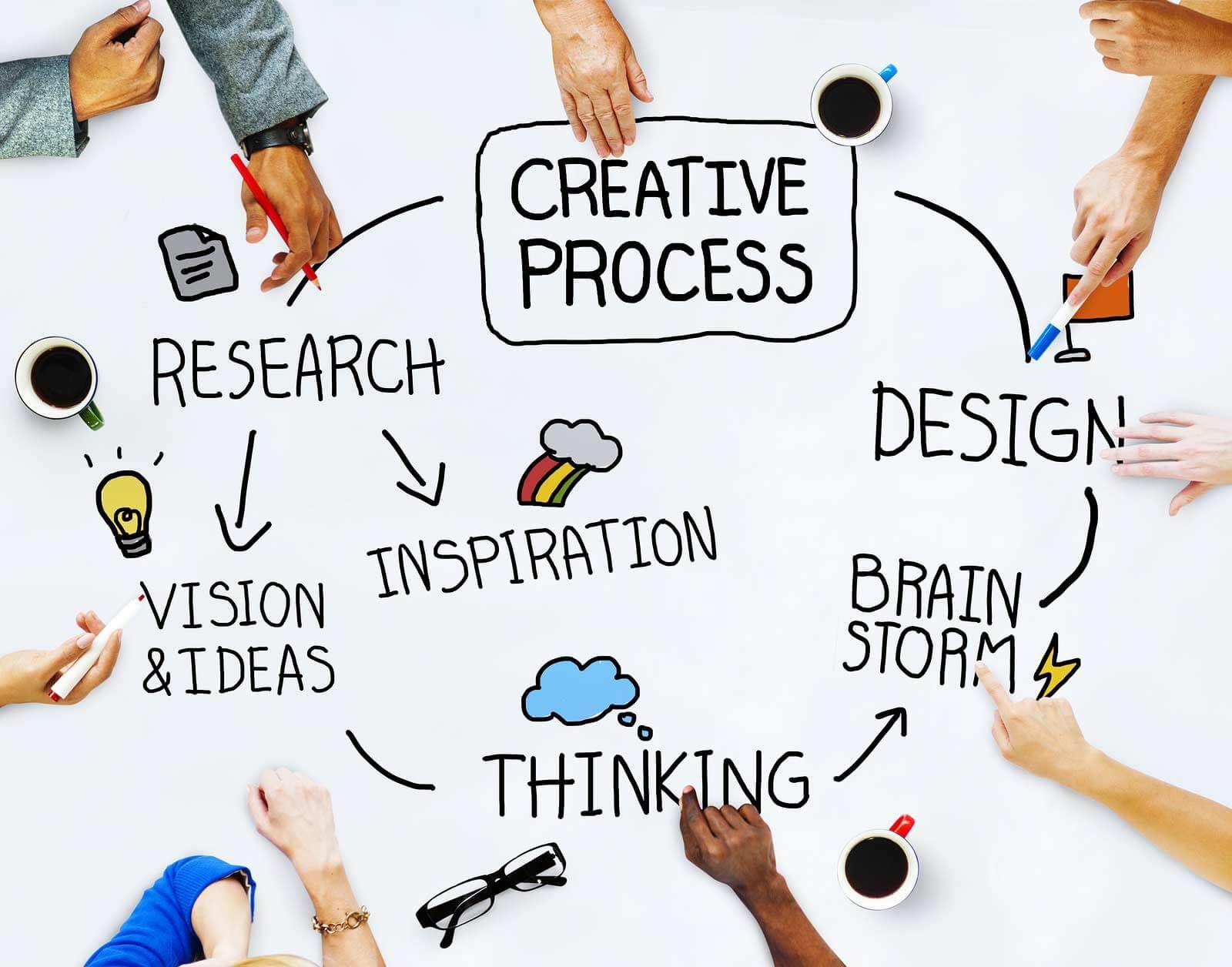 Image result for Entrepreneurship