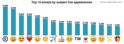 emoji sub. line